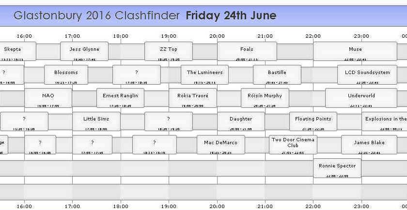 Clashfinder